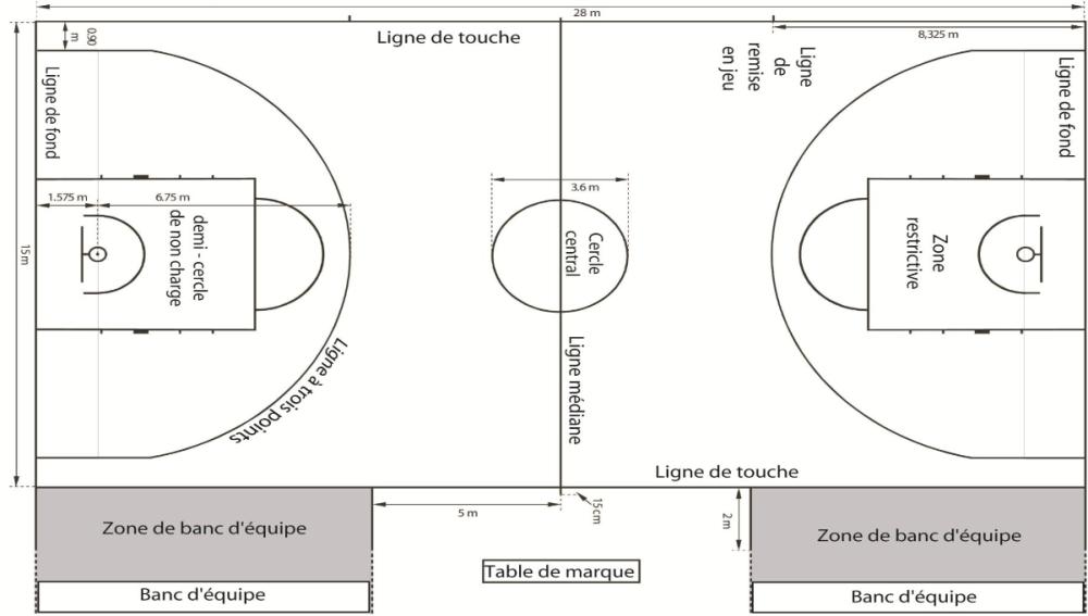 arbitrage basketball module 2 unit 1 taoufik eps. Black Bedroom Furniture Sets. Home Design Ideas